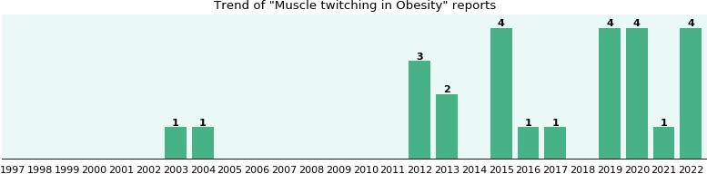 Usmc weight loss