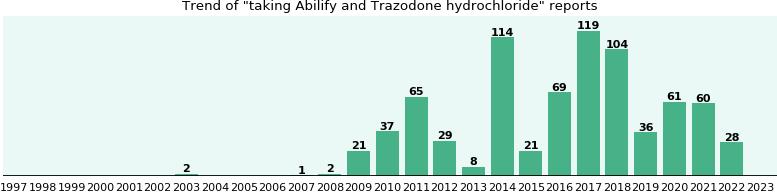 cystone tabletes