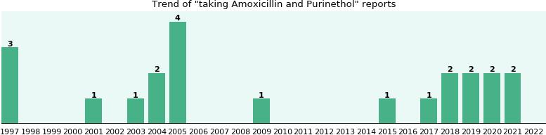 tadalis sx 10 mg
