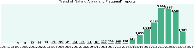 propranolol hcl er 120 mg