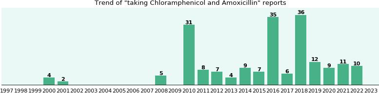 prospect clindamycin 600 mg