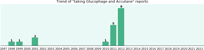 What is glucophage xr 500mg used for