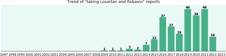 isoptin sr 120 mg ulotka