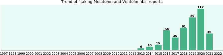 Real ventolin without prescription