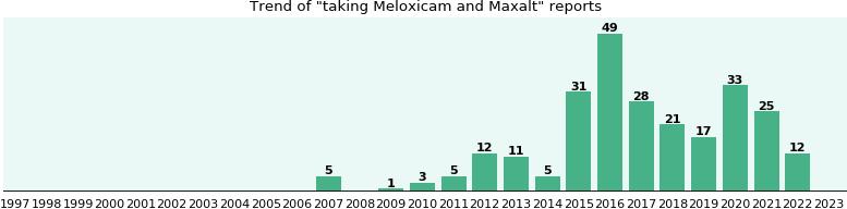 floxin product monograph