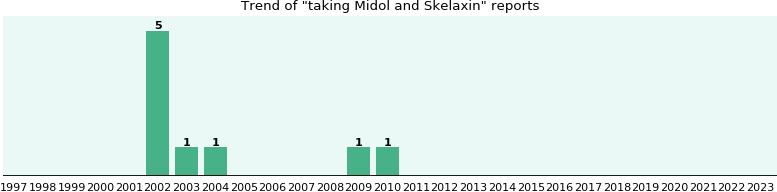 gas-x nexium 80 mg