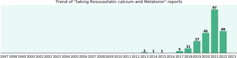 ciprofloxacina 500 mg posologia