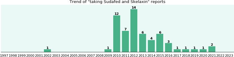 paroxetine notice