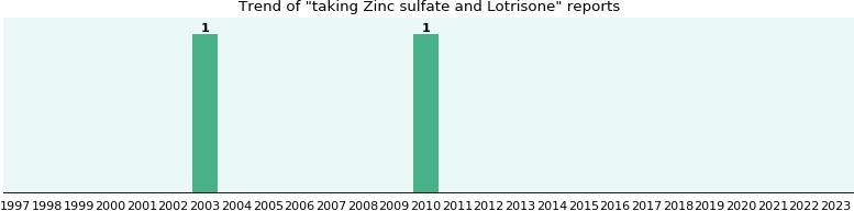 zyprexa injection price