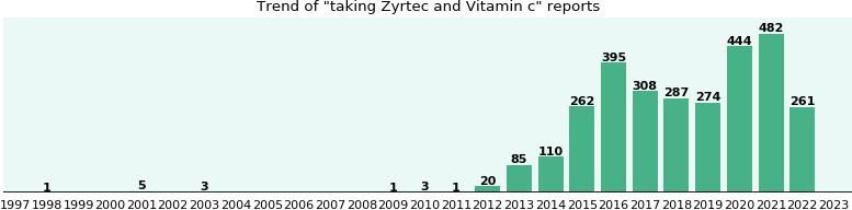 Paroxetine generic name