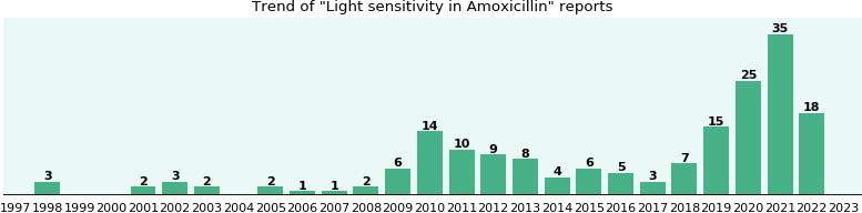 finasteride generico 1 mg