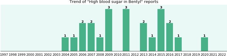 case report of secondary narcolepsy Despite its primary association with narcolepsy, cataplexy is considered secondary when it is due to a mutation in a case of early onset narcolepsy and a.