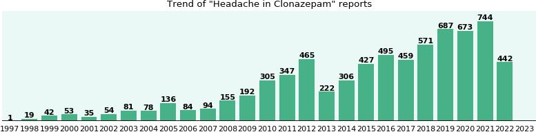 klonopin side effects mayo clinic