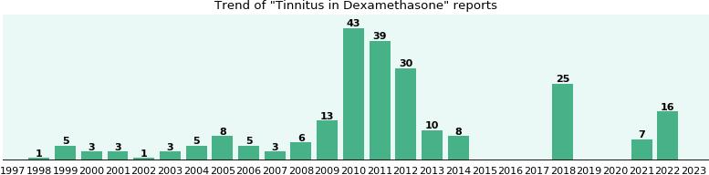 pregabalin side effects tinnitus retraining