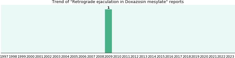 celebrex 200 mg capsule prospect