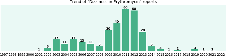 hyaluronic acid youtheory