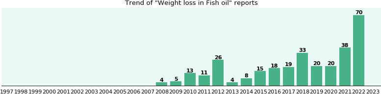Lose weight nigeria food image 7