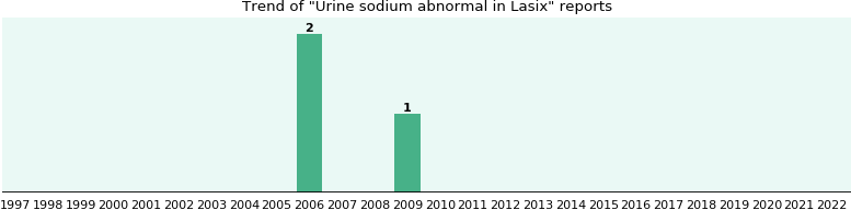 Ivermectin for tapeworm in dogs