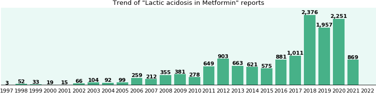 Cheapest metformin