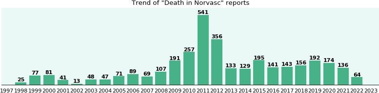 indocin nursing interventions