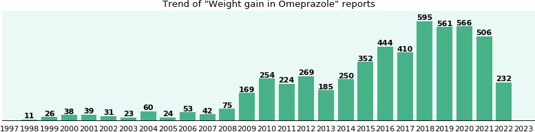 Herbalife testimonials weight loss philippines