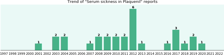 Could Plaquenil cause Serum sickness?