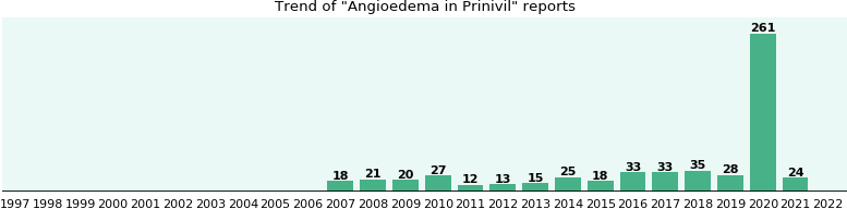 arcoxia 120 mg testbericht