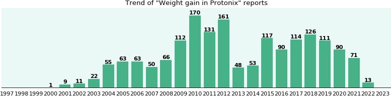 Best weight loss programs in nj
