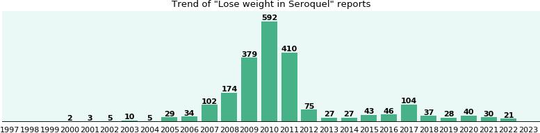 Weight loss matthew mc image 4
