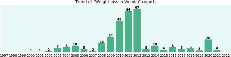 How to lose weight at home yahoo image 2